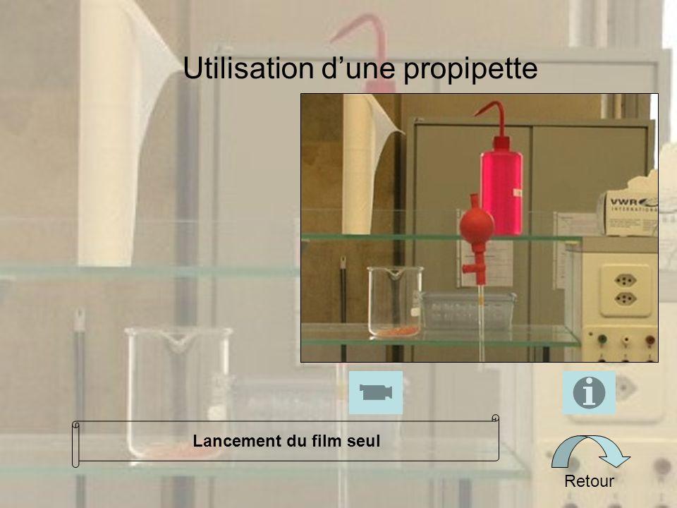 Utilisation dune propipette Retour Lancement du film seul