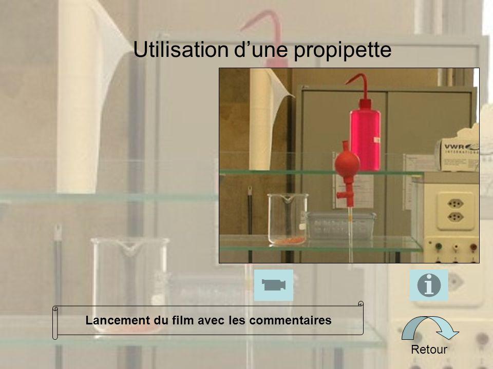 Utilisation dune propipette Retour Lancement du film avec les commentaires
