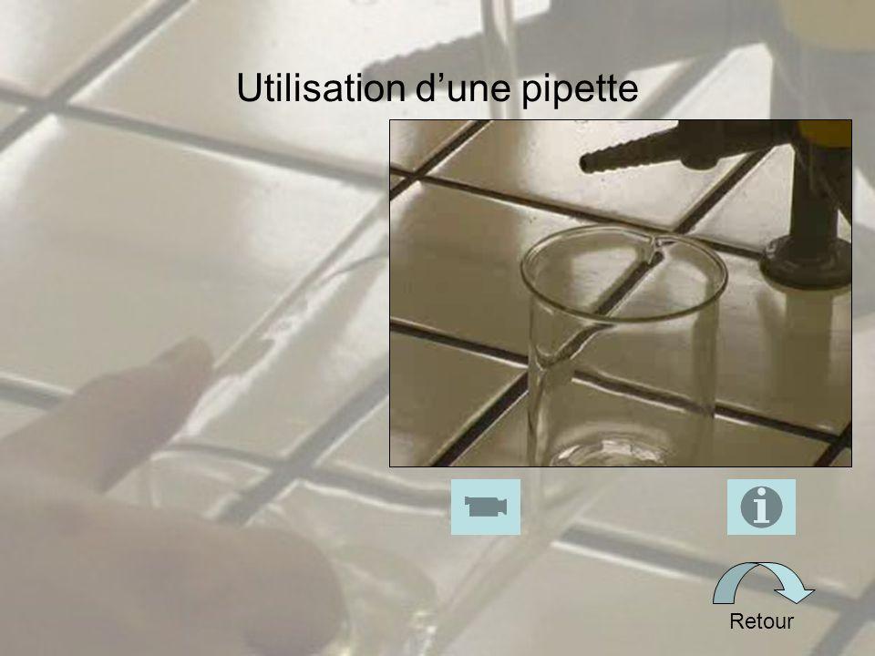 Utilisation dune pipette Retour