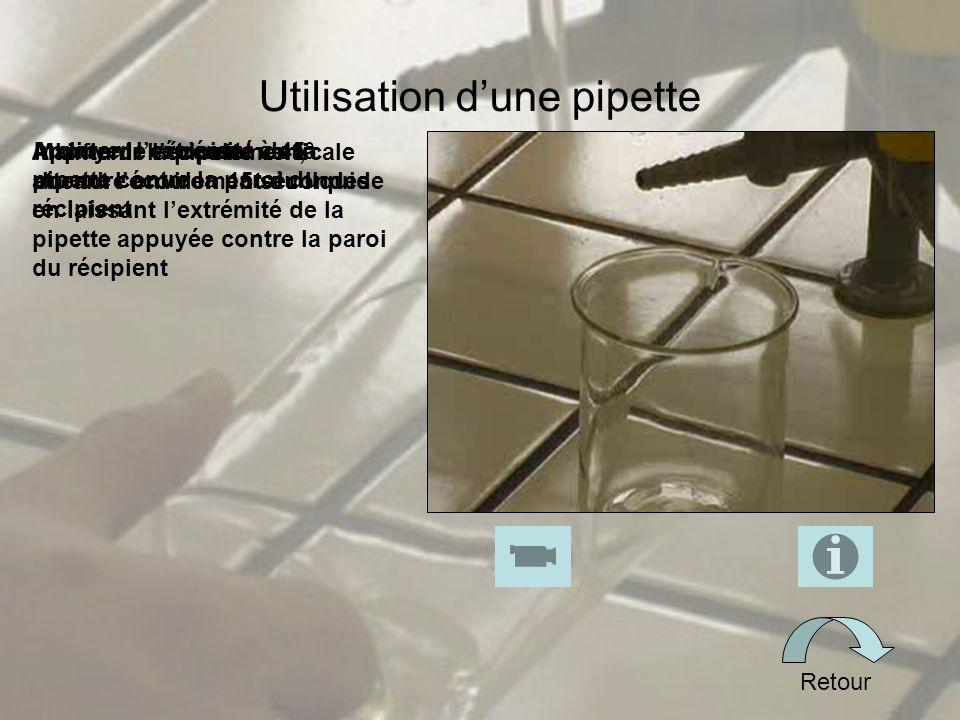 Utilisation dune pipette Retour Incliner le récipient à 45° Appuyer lextrémité de la pipette contre la paroi du récipient Maintenir la pipette vertica