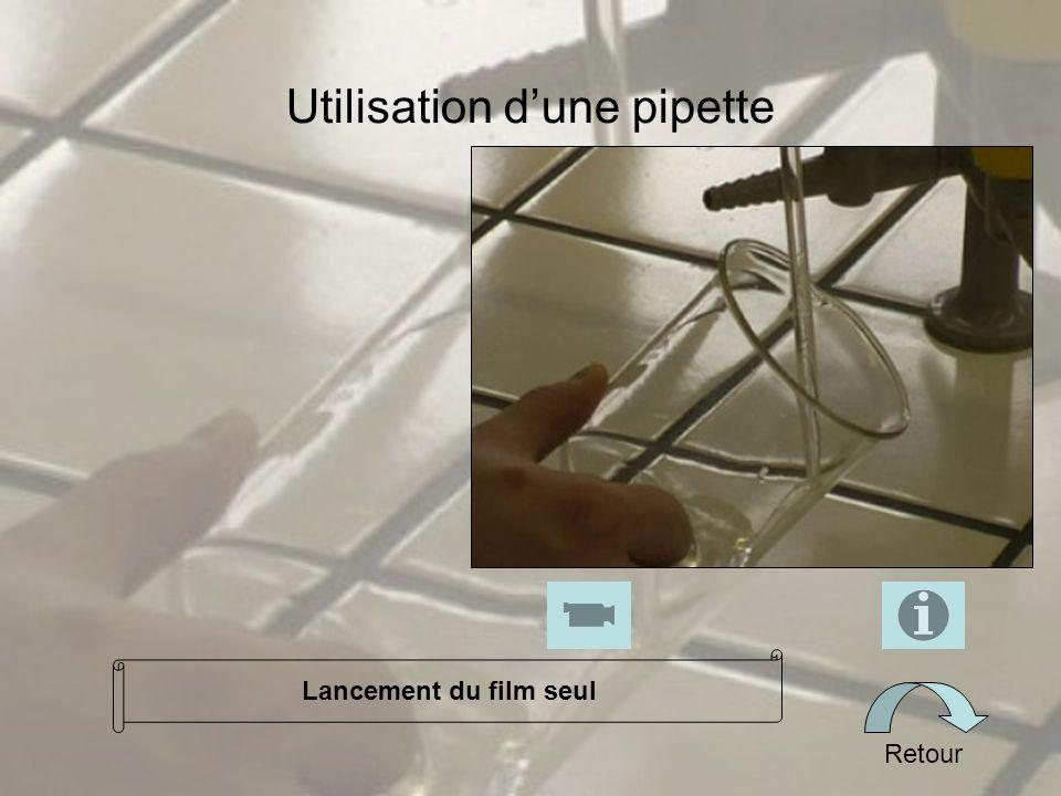 Utilisation dune pipette Retour Lancement du film seul