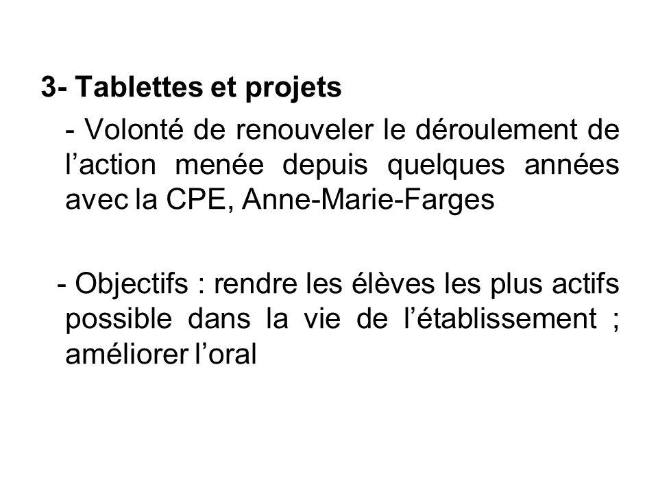 3- Tablettes et projets - Volonté de renouveler le déroulement de laction menée depuis quelques années avec la CPE, Anne-Marie-Farges - Objectifs : rendre les élèves les plus actifs possible dans la vie de létablissement ; améliorer loral