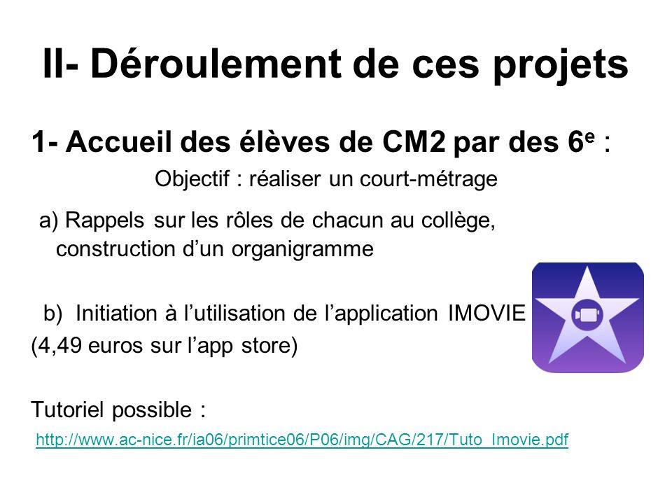 II- Déroulement de ces projets 1- Accueil des élèves de CM2 par des 6 e : Objectif : réaliser un court-métrage a) Rappels sur les rôles de chacun au c