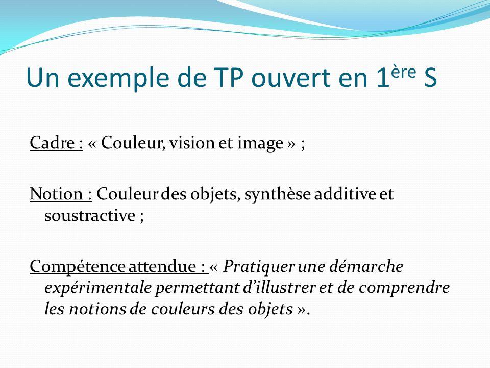 Un exemple de TP ouvert en 1 ère S Cadre : « Couleur, vision et image » ; Notion : Couleur des objets, synthèse additive et soustractive ; Compétence