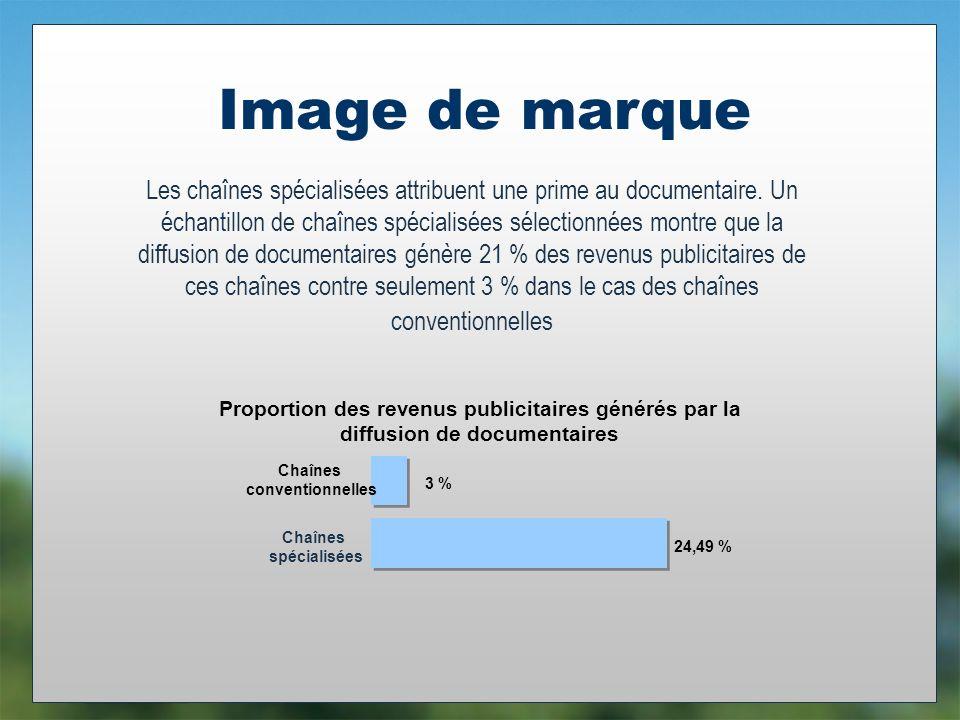 Image de marque Les chaînes spécialisées attribuent une prime au documentaire.