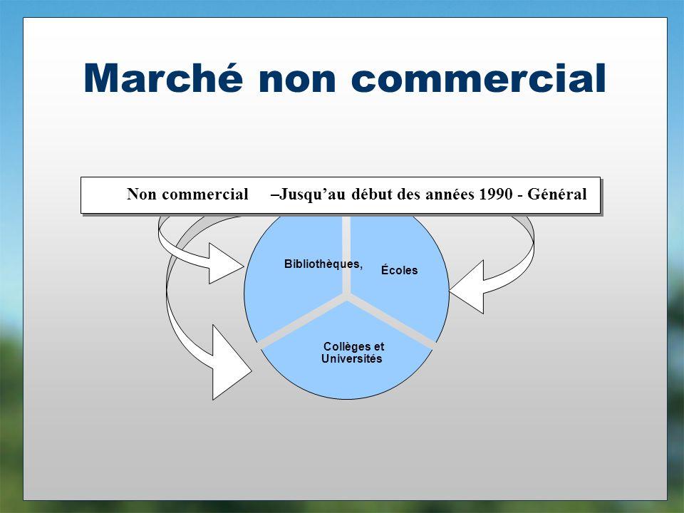 Marché non commercial Collèges et Universités Écoles Bibliothèques, Non commercial–Jusquau début des années 1990 - Général