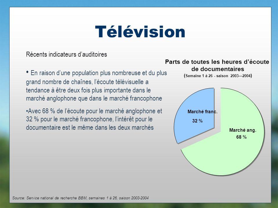 Télévision Parts de toutes les heures découte de documentaires ( Semaine 1 à 26 - saison 20032004 ) Marché ang.