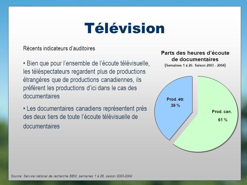 Télévision Parts des heures découte de documentaires ( Semaines 1 à 26- Saison 2003 - 2004 ) Prod.