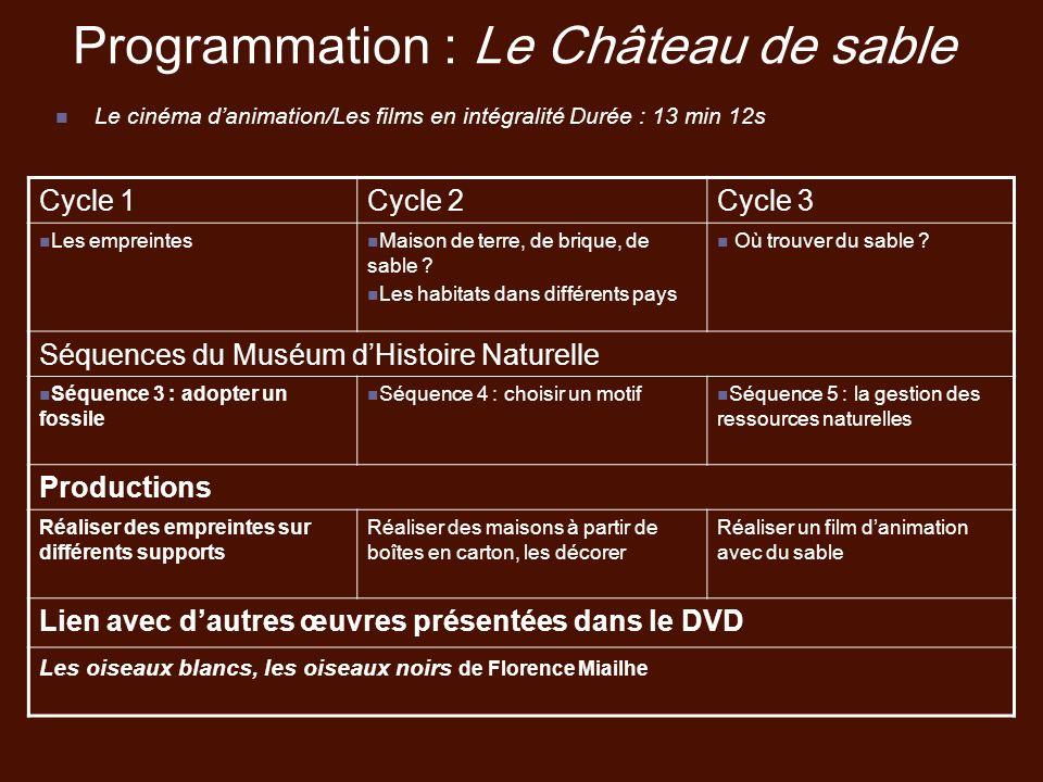 Programmation : Le Château de sable Le cinéma danimation/Les films en intégralité Durée : 13 min 12s Cycle 1Cycle 2Cycle 3 Les empreintes Maison de te
