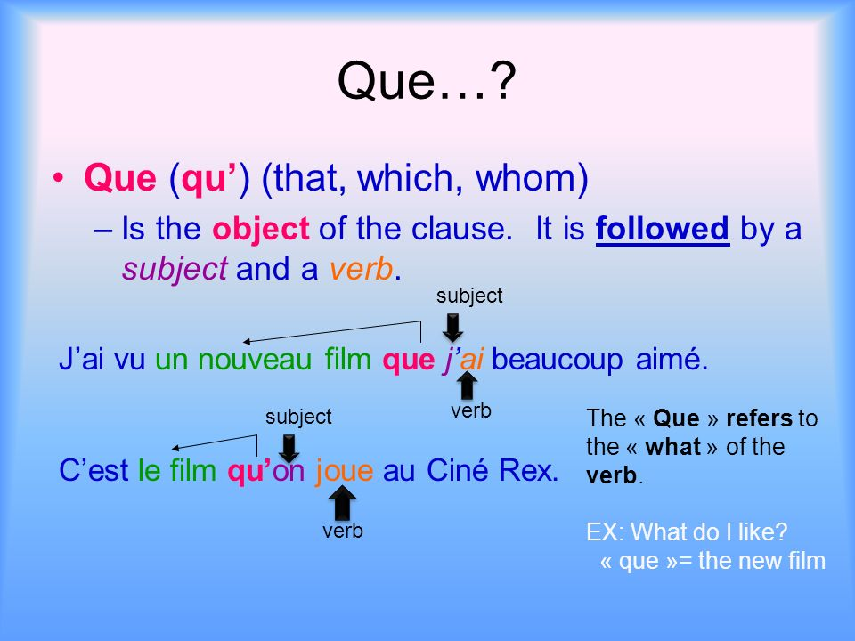 Les pronoms relatifs QUI Followed by a conjugated verb.