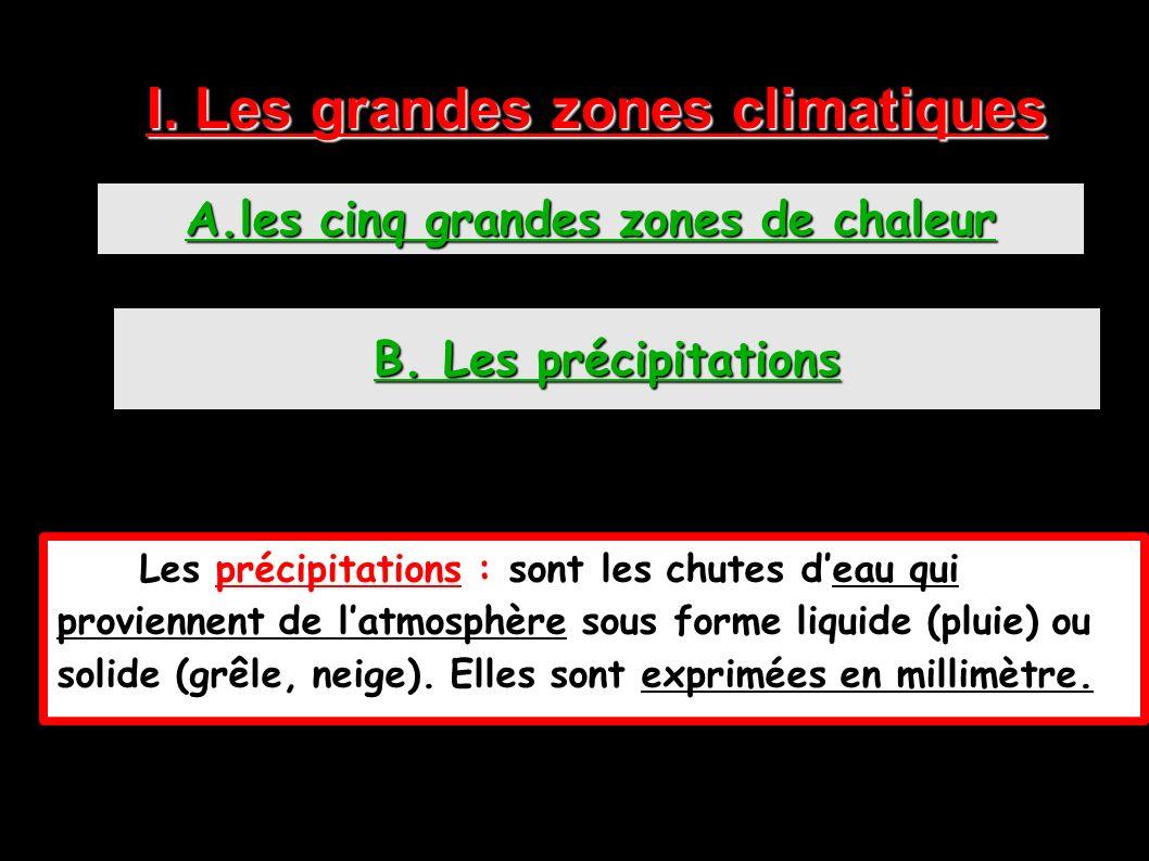 I. Les grandes zones climatiques A.les cinq grandes zones de chaleur B. Les précipitations Les précipitations : sont les chutes deau qui proviennent d