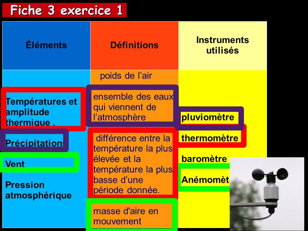 Fiche 3 exercice 1 Fiche 3 exercice 1 ÉlémentsDéfinitions Instruments utilisés Températures et amplitude thermique. Précipitations Vent Pression atmos