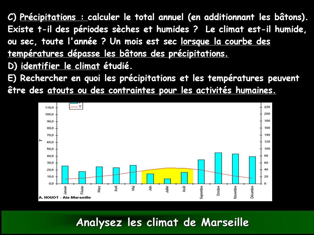 C) Précipitations : calculer le total annuel (en additionnant les bâtons). Existe t-il des périodes sèches et humides ? Le climat est-il humide, ou se