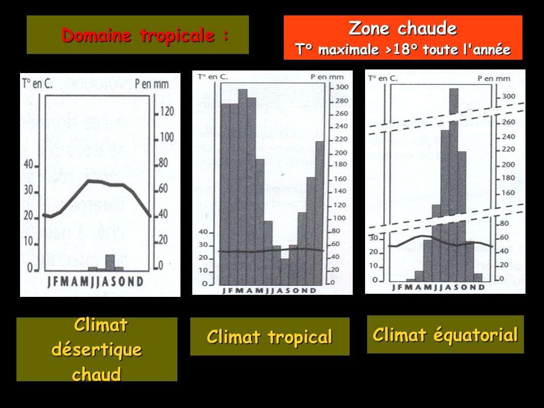 Climat équatorial Climat tropical Climat désertique Climat désertiquechaud Domaine tropicale : Domaine tropicale : Zone chaude T° maximale >18° toute