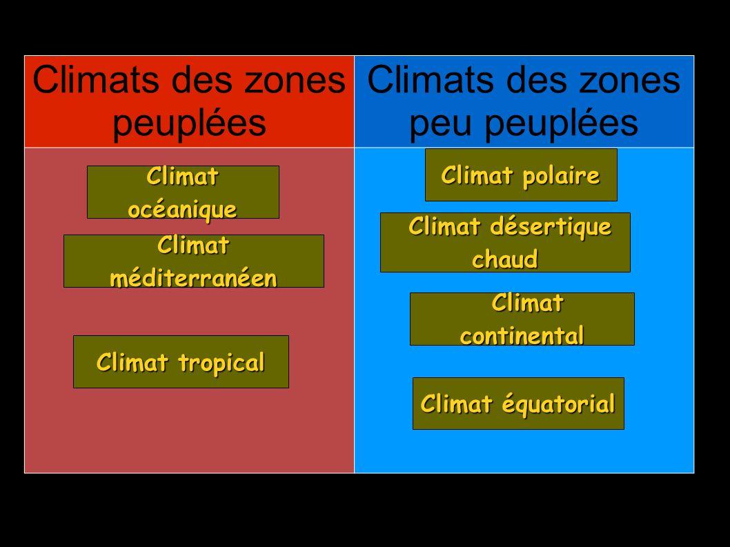 Climats des zones peuplées Climats des zones peu peuplées Climat polaire Climat équatorial Climat tropical Climat désertique Climat désertiquechaud Climat océanique Climat continental Climat continental Climat méditerranéen