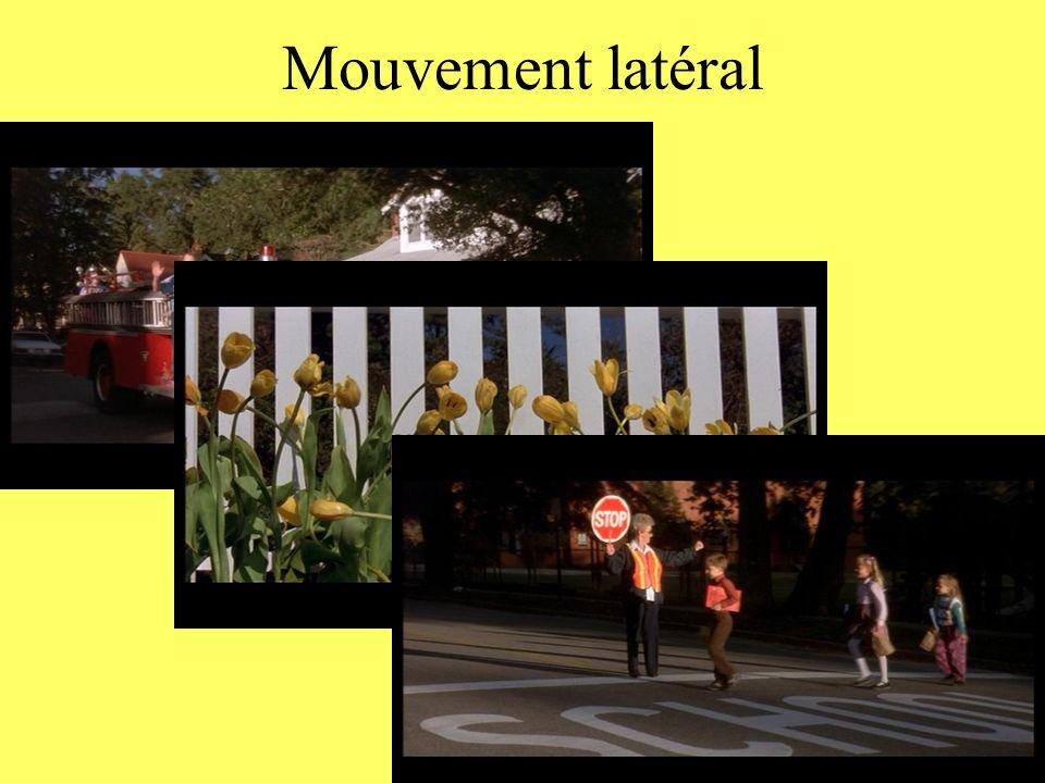Mouvement latéral