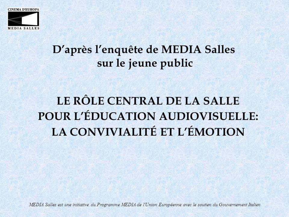 MEDIA Salles est une initiative du Programme MEDIA de l'Union Européenne avec le soutien du Gouvernement Italien Daprès lenquête de MEDIA Salles sur l