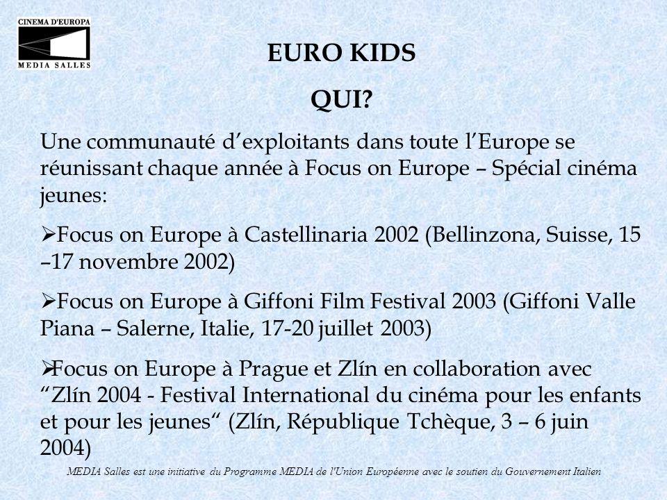 MEDIA Salles est une initiative du Programme MEDIA de l'Union Européenne avec le soutien du Gouvernement Italien EURO KIDS QUI? Une communauté dexploi