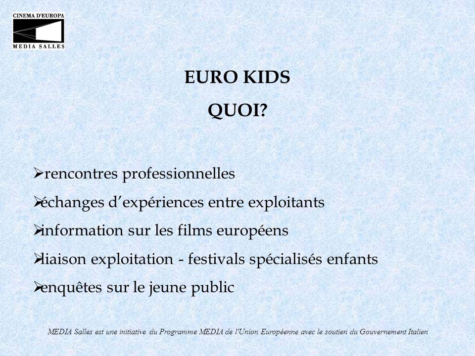 MEDIA Salles est une initiative du Programme MEDIA de l Union Européenne avec le soutien du Gouvernement Italien LES QUESTIONS OUVERTES IL NEXISTE PAS UNE DÉFINITION UNIVOQUE DE FILM POUR ENFANTS Par film pour enfants, on désigne en général une pellicule qui embrasse en grande partie, voire entièrement, le point de vue dun enfant, qui parle de ses intérêts, de ses peurs et de ses problèmes, en les traitant selon les schémas mentaux et les canons typiques de la jeunesse.