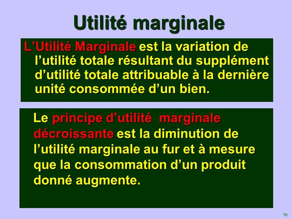10 Utilité marginale LUtilité Marginale est la variation de lutilité totale résultant du supplément dutilité totale attribuable à la dernière unité co