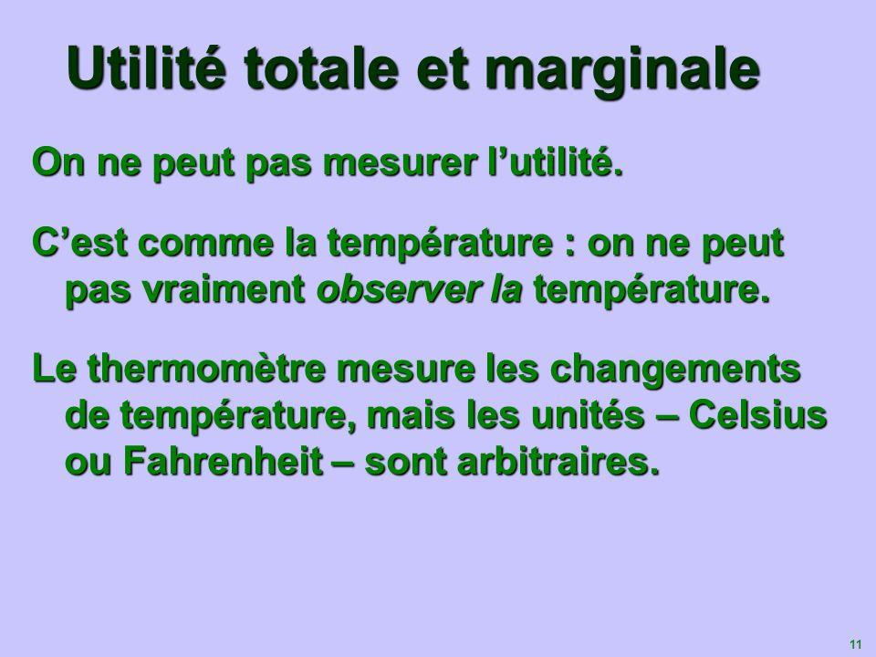 11 Utilité totale et marginale On ne peut pas mesurer lutilité. Cest comme la température : on ne peut pas vraiment observer la température. Le thermo