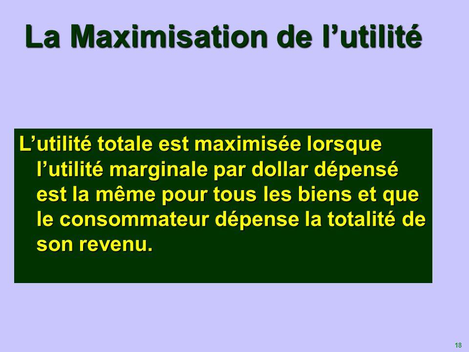 19 a0 0 10 15 b150 8 17 c238 6 19 d333 4 28 e429 2 42 f525 0 0 5.00 8.335.67 6.336.33 5.509.33 4.83 14.00 4.17 Films (6$ chacun)Sodas (3$ par paquet) Utilité Umg Utilité Umg Utilité Umg Utilité Umg Qté mg /$ dépQté mg /$ dép Qté mg /$ dépQté mg /$ dép Égalisation des utilités marginales par dollar dépensé c238 6.33 6 19 6.33