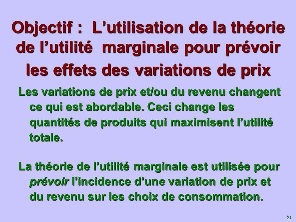 21 Objectif : Lutilisation de la théorie de lutilité marginale pour prévoir les effets des variations de prix Les variations de prix et/ou du revenu c