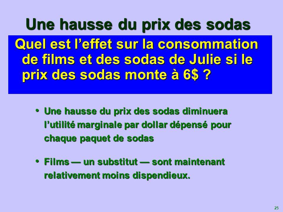 26 Leffet dune augmentation du prix des sodas sur les possibilités de consommation de Julie 0246810 12.67 9.67 7.00 5.00 3.00 Films (3$ chacun) Sodas (6$ par paquet) Quantité Utiliité Marginale par dollar dépensé Paquet Utiliité 543210 4.17 4.67 6.00 7.00 12.50 6 7.00 2 7.00