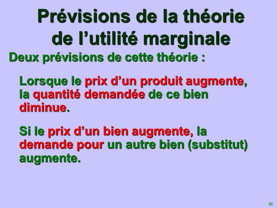 28 Prévisions de la théorie de lutilité marginale Deux prévisions de cette théorie : Lorsque le prix dun produit augmente, la quantité demandée de ce