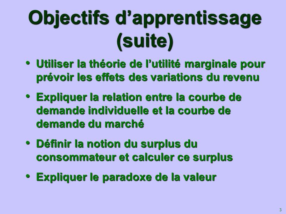 3 Objectifs dapprentissage (suite) Utiliser la théorie de lutilité marginale pour prévoir les effets des variations du revenu Utiliser la théorie de l