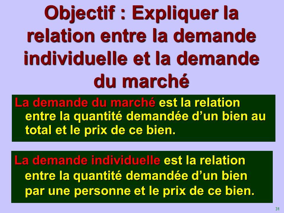 31 Objectif : Expliquer la relation entre la demande individuelle et la demande du marché La demande du marché est la relation entre la quantité deman