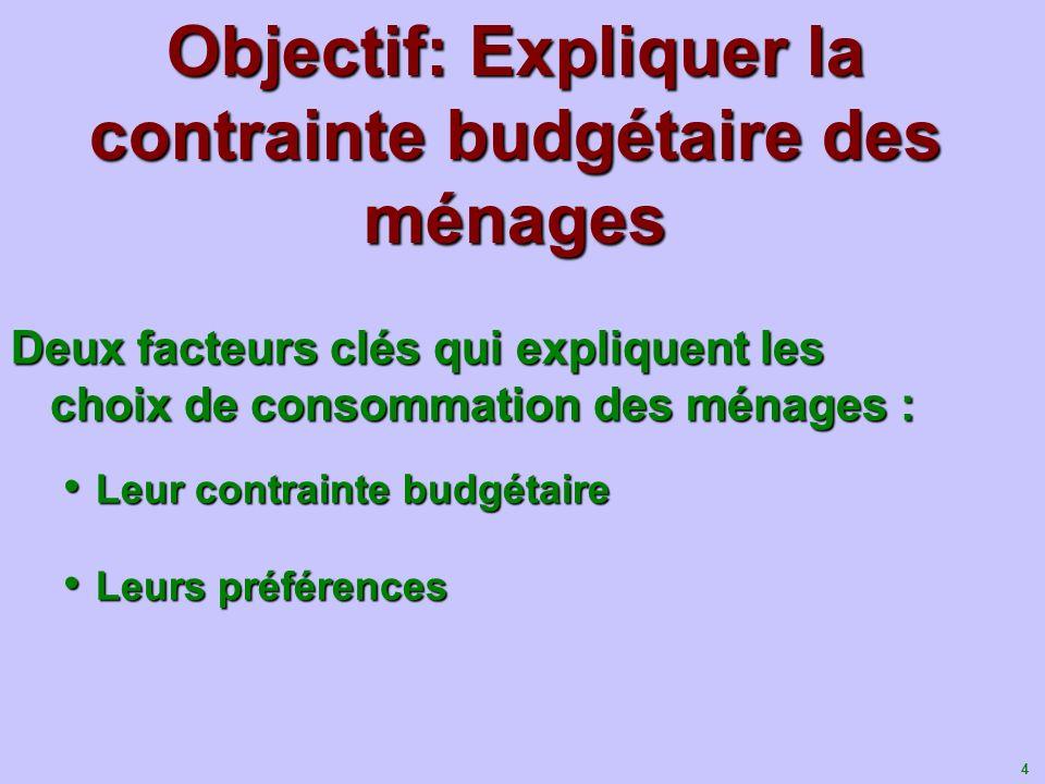 4 Objectif: Expliquer la contrainte budgétaire des ménages Deux facteurs clés qui expliquent les choix de consommation des ménages : Leur contrainte b