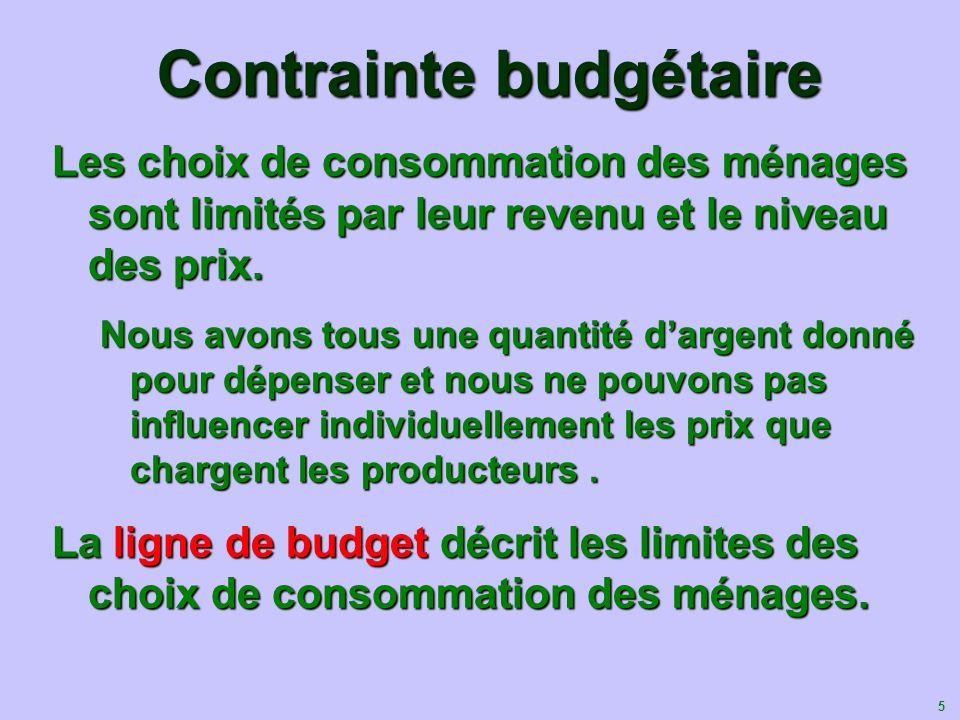 5 Contrainte budgétaire Les choix de consommation des ménages sont limités par leur revenu et le niveau des prix. Nous avons tous une quantité dargent