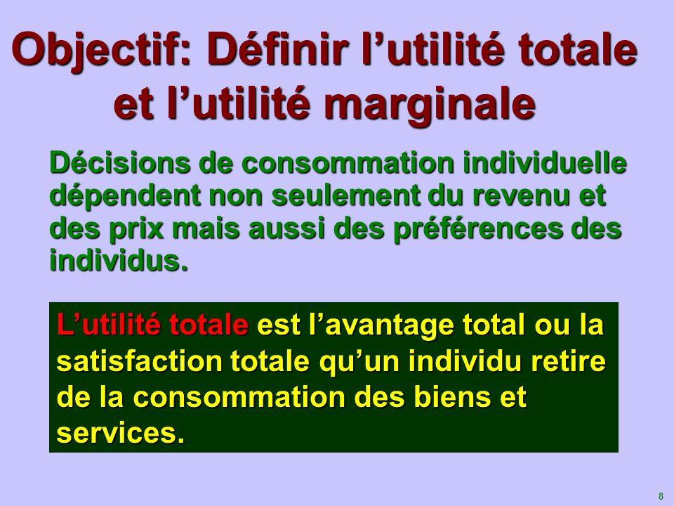 8 Objectif: Définir lutilité totale et lutilité marginale Décisions de consommation individuelle dépendent non seulement du revenu et des prix mais au