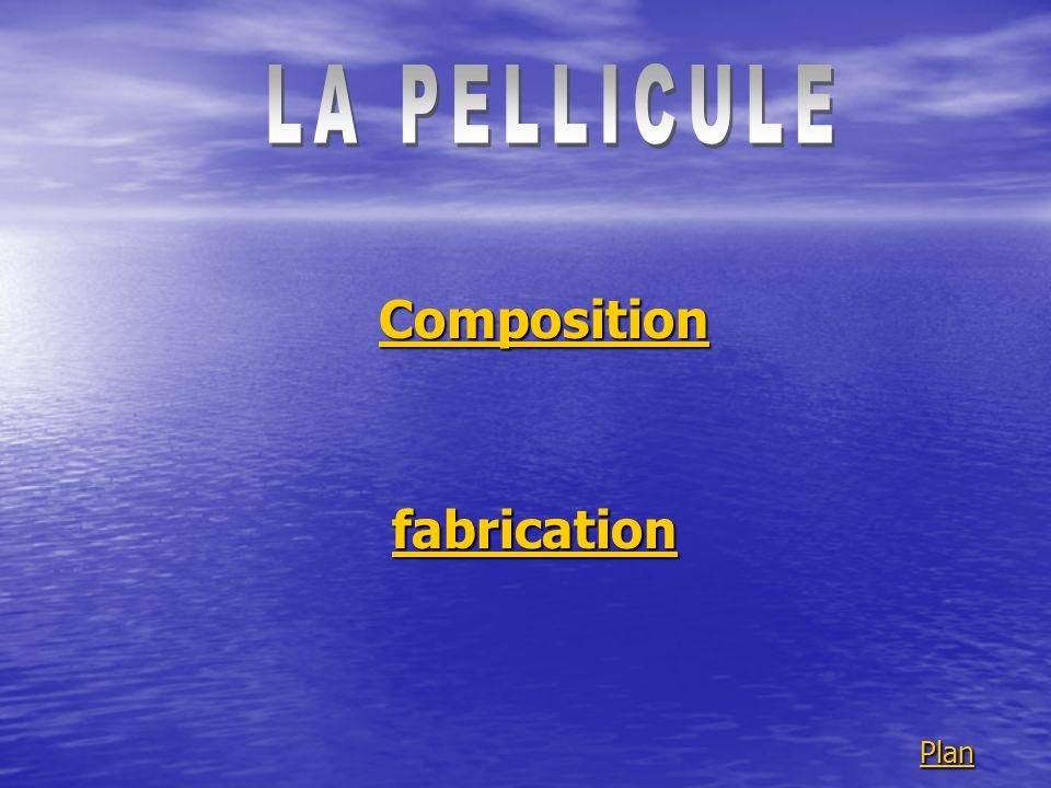 Composition fabrication fabrication fabrication Plan Plan Plan