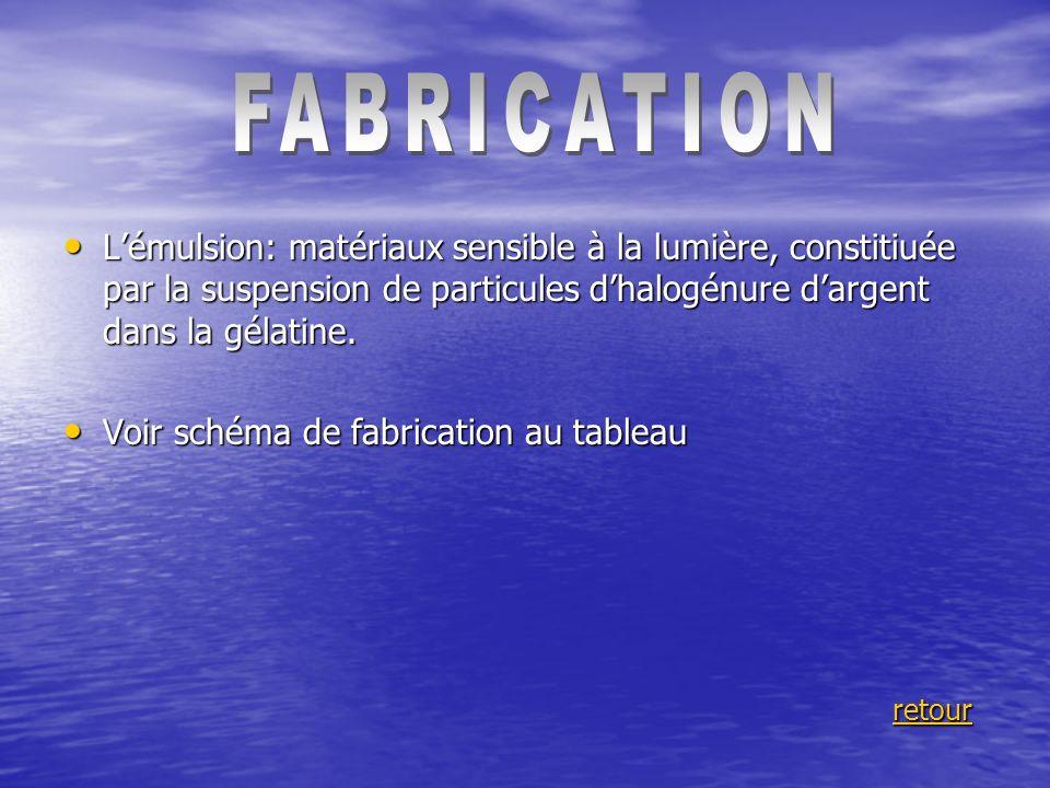 Lémulsion: matériaux sensible à la lumière, constitiuée par la suspension de particules dhalogénure dargent dans la gélatine.