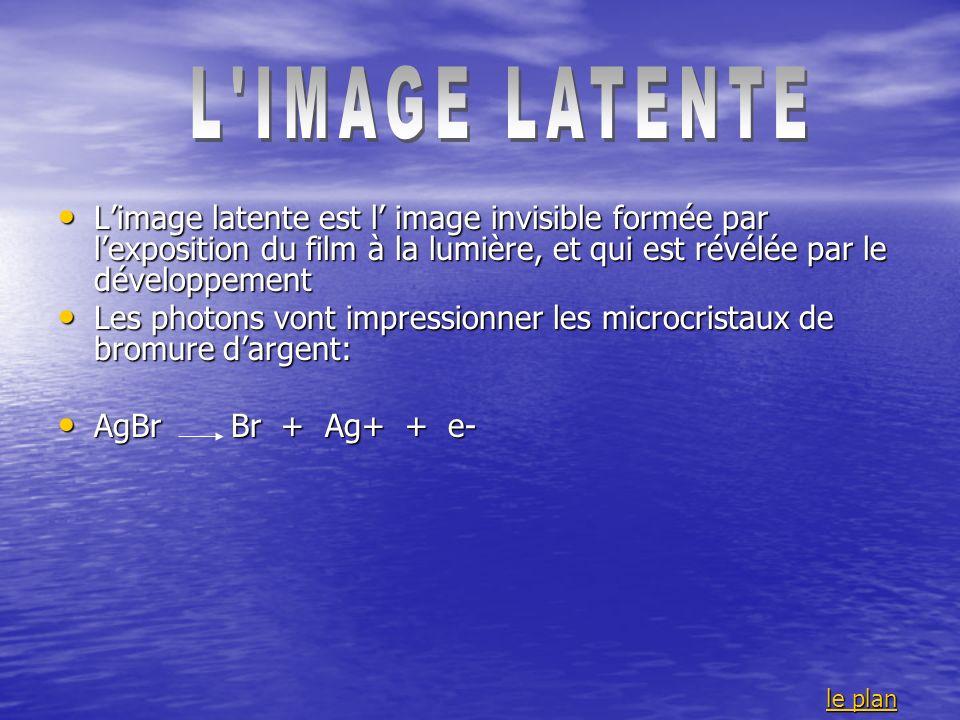 Limage latente est l image invisible formée par lexposition du film à la lumière, et qui est révélée par le développement Limage latente est l image invisible formée par lexposition du film à la lumière, et qui est révélée par le développement Les photons vont impressionner les microcristaux de bromure dargent: Les photons vont impressionner les microcristaux de bromure dargent: AgBr Br + Ag+ + e- AgBr Br + Ag+ + e- le plan le plan le plan le plan