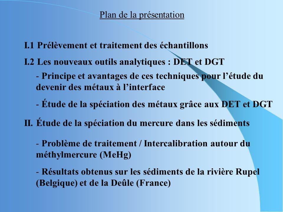 Plan de la présentation I.1 Prélèvement et traitement des échantillons II.