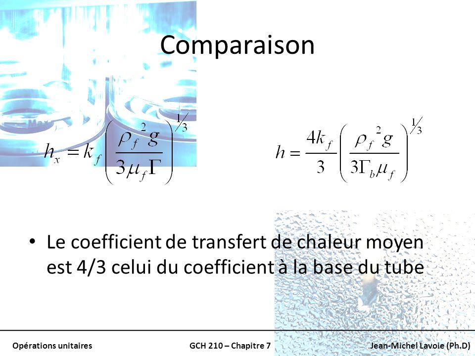 Opérations unitairesGCH 210 – Chapitre 7Jean-Michel Lavoie (Ph.D) Comparaison Le coefficient de transfert de chaleur moyen est 4/3 celui du coefficien