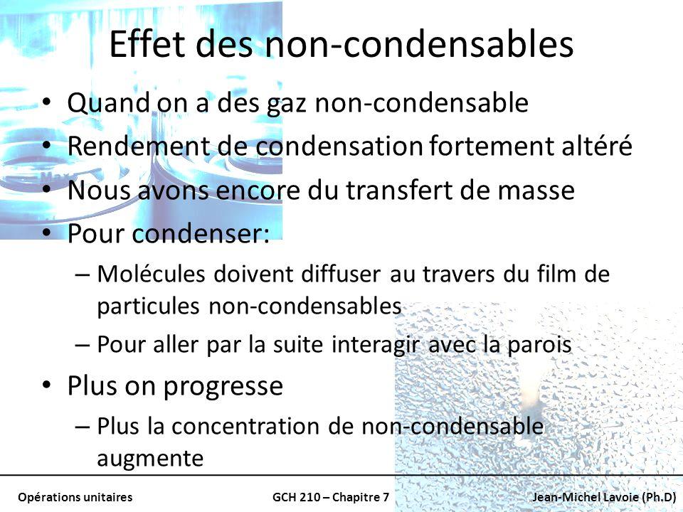 Opérations unitairesGCH 210 – Chapitre 7Jean-Michel Lavoie (Ph.D) Effet des non-condensables Quand on a des gaz non-condensable Rendement de condensat