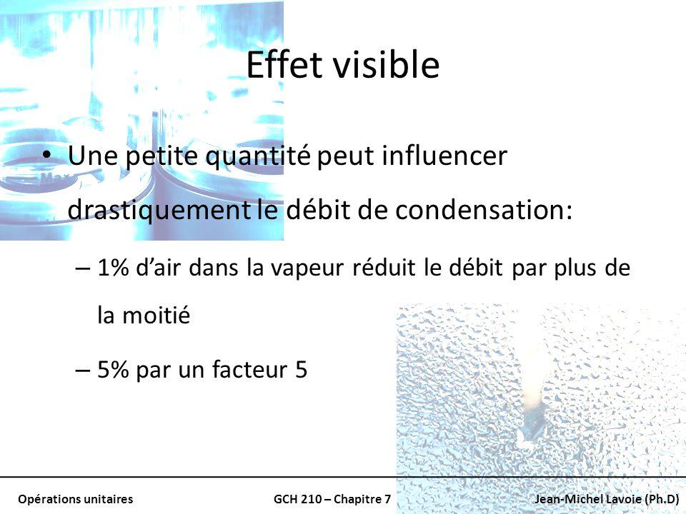 Opérations unitairesGCH 210 – Chapitre 7Jean-Michel Lavoie (Ph.D) Effet visible Une petite quantité peut influencer drastiquement le débit de condensa