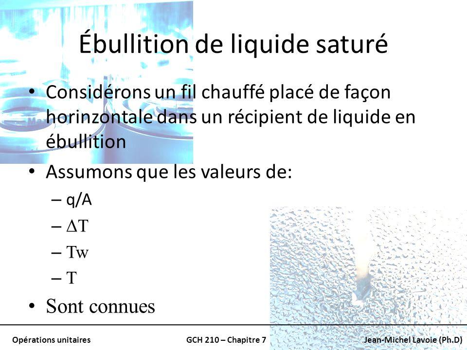 Opérations unitairesGCH 210 – Chapitre 7Jean-Michel Lavoie (Ph.D) Ébullition de liquide saturé Considérons un fil chauffé placé de façon horinzontale