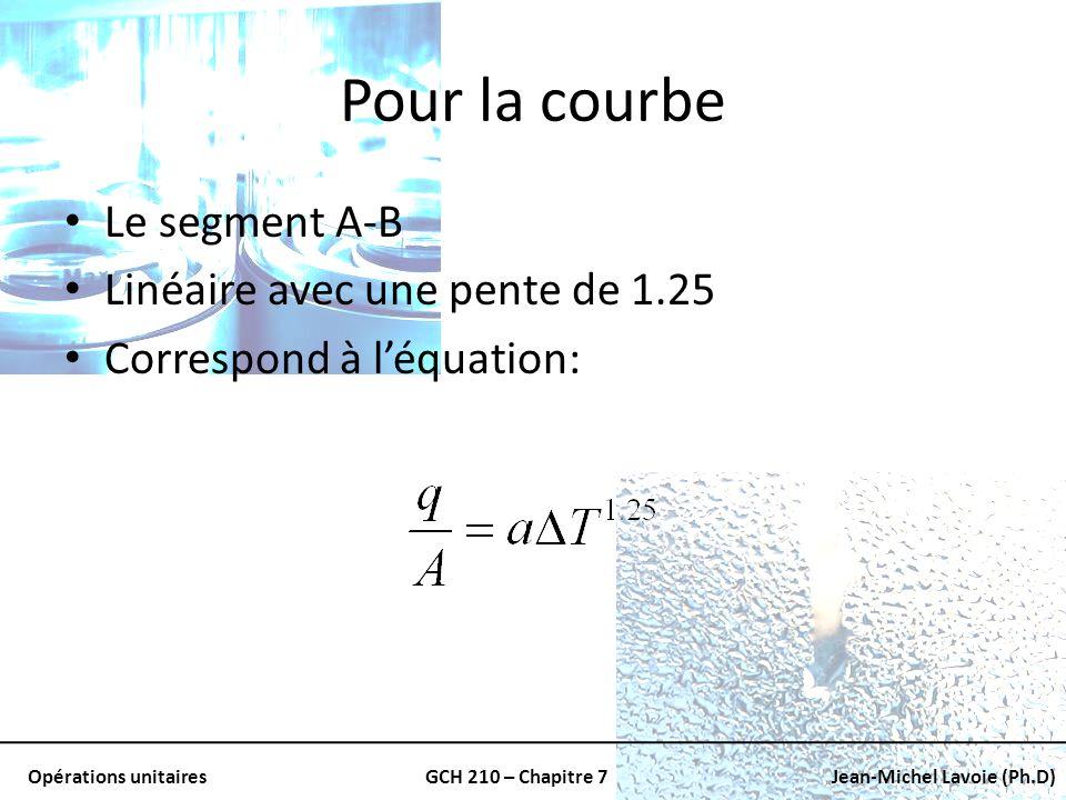 Opérations unitairesGCH 210 – Chapitre 7Jean-Michel Lavoie (Ph.D) Pour la courbe Le segment A-B Linéaire avec une pente de 1.25 Correspond à léquation