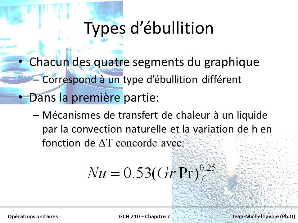 Opérations unitairesGCH 210 – Chapitre 7Jean-Michel Lavoie (Ph.D) Types débullition Chacun des quatre segments du graphique – Correspond à un type déb