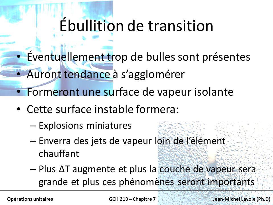 Opérations unitairesGCH 210 – Chapitre 7Jean-Michel Lavoie (Ph.D) Ébullition de transition Éventuellement trop de bulles sont présentes Auront tendanc