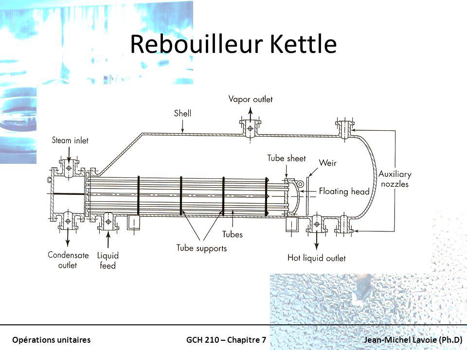 Opérations unitairesGCH 210 – Chapitre 7Jean-Michel Lavoie (Ph.D) Rebouilleur Kettle