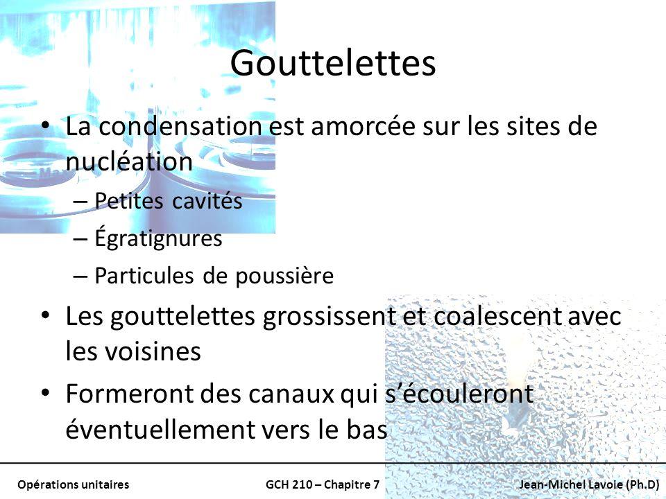 Opérations unitairesGCH 210 – Chapitre 7Jean-Michel Lavoie (Ph.D) Gouttelettes La condensation est amorcée sur les sites de nucléation – Petites cavit