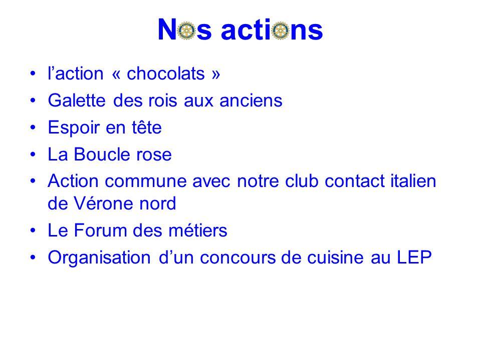 Nos actions laction « chocolats » Galette des rois aux anciens Espoir en tête La Boucle rose Action commune avec notre club contact italien de Vérone