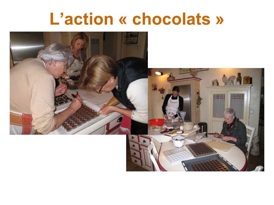 Laction « chocolats »