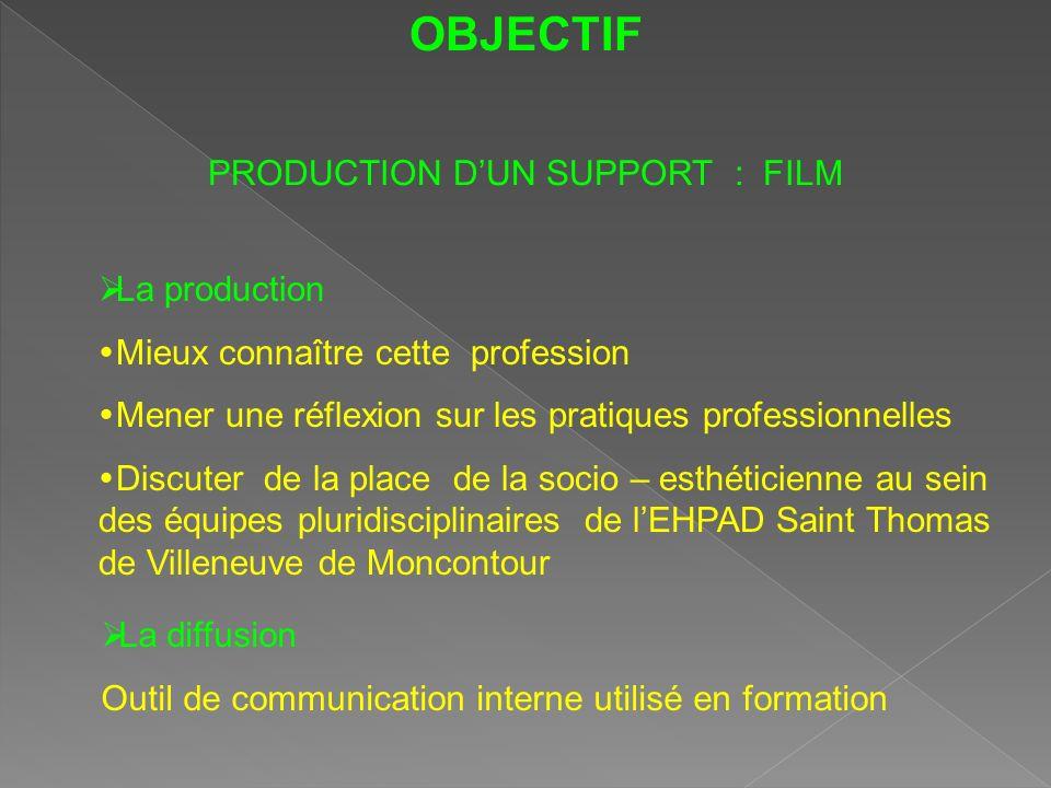 OBJECTIF La production Mieux connaître cette profession Mener une réflexion sur les pratiques professionnelles Discuter de la place de la socio – esth